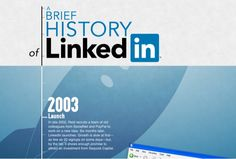 A Brief History of LinkedIn recognising their 10th anniversary - though I am not sure 121 slides is brief!