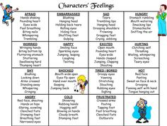 Once you create characters, you need to SHOW their feelings. Here's a handy reference chart to get you started. No more telling!