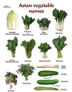 Asían Vegetables