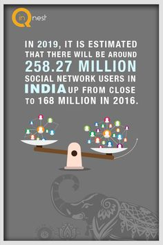 Statista researchers predict that till 2019 there will be over more social network users in India as compared to 📲🗣️📊 Fact Of The Day, Customer Experience, Facts, Social Media, India, Marketing, Delhi India, Social Networks, Social Media Tips