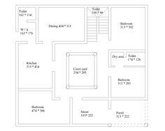 Kerala vastu home designs