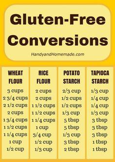Gluten+Free+Conversions+chart.jpg (800×1133):