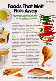 Flab melting foods! Better kick up my spice tolerance a notch.