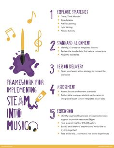 Many music classrooms use technology on a daily basis. With a shift in intention, music teachers can create a STEAM learning environment. Music Education Activities, Physical Education Games, Stem Activities, Health Education, Music Lesson Plans, Music Lessons, Teacher Created Resources, Teaching Resources, Teaching Ideas