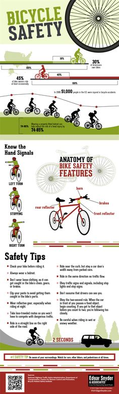 Bicycle safety tips: always wear a helmet, wear reflective gear, obey the 2-second rule. Click through to learn more about bike safety.