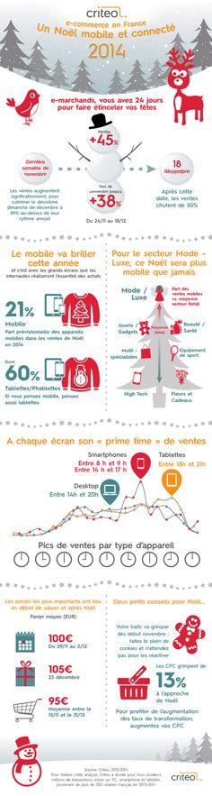 E-commerce : 24 jours pour réussir Noël - Les achats de Noël seront mobiles et connectés en 2014. Criteo nous livre à ce sujet une étude sous la forme d'une infographie inédite, après avoir étudié plusieurs millions de transactions en ligne sur PC, smartphone et tablette, provenant de plus de 500 magasins français de détail...