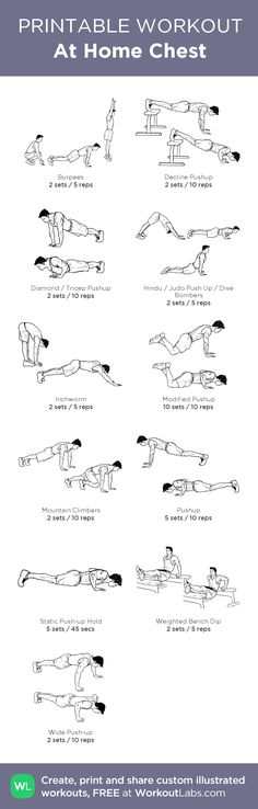 At Home Chest Weightlossjumpsstart Types Of