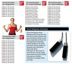 Jump rope exercise plan