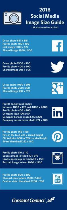 Tamaño de las imágenes para Social Media 2016. Infografía en inglés. #CommunityManager
