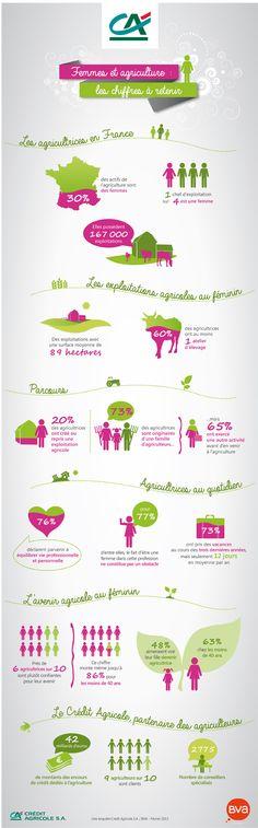CRÉDIT AGRICOLE S.A./« FEMMES ET AGRICULTURE »