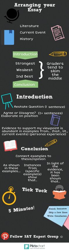 Arrange your Essay the Right Way. Note: All other Essay writing tips on this board, in addition to these, are highly recommended, check it out!