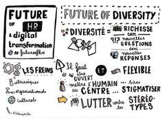 Future of HR