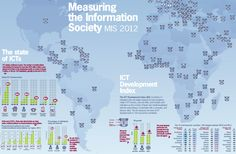 ITU Mobile statistics 2012