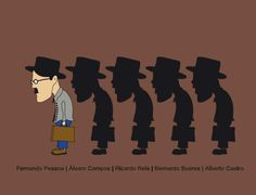 Fernando Pessoa e os seus heterónimos