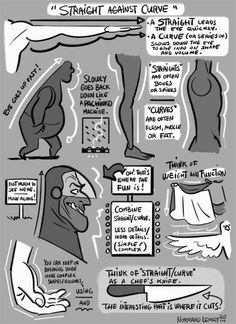 Tutorial de como dar vida a um personagem, especialmente em uma animação. Neste, linhas retas sendo usadas pra trazer a atenção pra outro ponto. Source: www.grizandnorm.tumblr.com