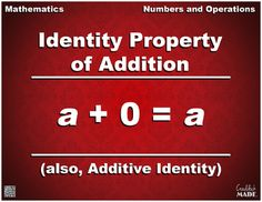 Identity Property of Addition Math Poster