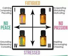 Mood oils