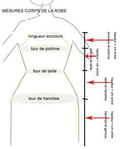 Sewing Techniques 339177415656887824 - Couture : le patron universel Source by dborahaime Coin Couture, Couture Sewing, Couture Main, Sewing Hacks, Sewing Tutorials, Sewing Projects, Sewing Tips, Techniques Couture, Sewing Techniques