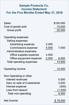 A sample balance sheet and income statement show the relationship between the two reports. Learn how to prepare financial statements for your small business. Accounting Notes, Accounting Basics, Bookkeeping And Accounting, Accounting And Finance, Accounting Major, Bookkeeping Training, Accounting Classes, Accounting Principles, Profit And Loss Statement