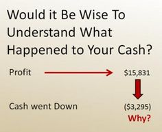 The Power of the Cash Flow Focus Report. I created the Cash Flow Focus Report to be a simple, common sense approach to understanding your cash flow that only takes 10 minutes a month. It brings focus to your cash flow, simplifies life, and leads to an understanding and sense of confidence that you will find freeing.