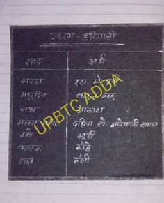 पाठ योजना: Hindi कक्षा ५ Lesson Plan In Hindi, Previous Year, Chalkboard Quotes, Lesson Plans, Art Quotes, Teaching, How To Plan, Paper, Certificate