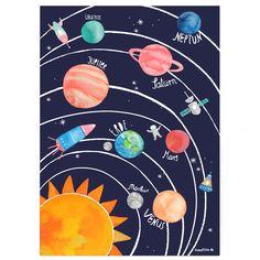 Frau Ottilie Poster Sonnensystem
