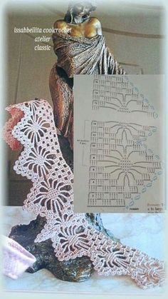 Crochet Patterns Lace Crochet Lace Edging for Handtowel ~~ sandragcoatti - Salvabrani Crochet Edging Patterns, Crochet Lace Edging, Crochet Motifs, Crochet Borders, Crochet Diagram, Crochet Chart, Thread Crochet, Crochet Trim, Crochet Doilies