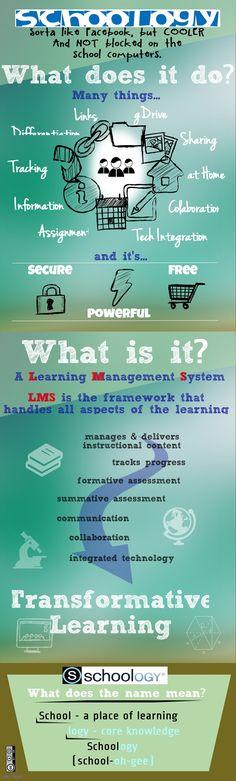 Schoology | @Piktochart Infographic