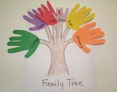 27 Ideias para o Dia da Família - Aluno On