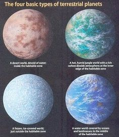 There are four basic types of terrestrial planets imaginable around other stars. Upper left: A dry, barren desert world in a system devoid o. Jupiter Planet, Planet Sun, Our Planet Earth, Alien Planet, Hubble Pictures, Astronomy Pictures, Astronomy Facts, Space And Astronomy, Types Of Aliens