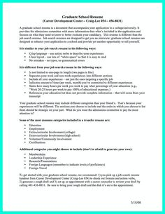 Resume writing for graduate school admissions