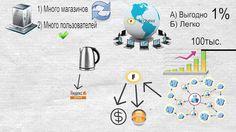 Feonpay  стратегия развития