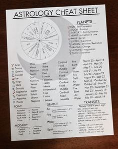 A 5 page astrology cheatsheet bundle that keeps all the info right at your fingertips. The pages include: - Main Astrology Cheatsheet - Zodiac Sign Keywords - House Keywords - Planetary Keywords - Planetary People Astrology Planets, Learn Astrology, Tarot Astrology, Astrology Numerology, Astrology Chart, Astrology Zodiac, Astrology Signs, Numerology Chart, Astrology Houses