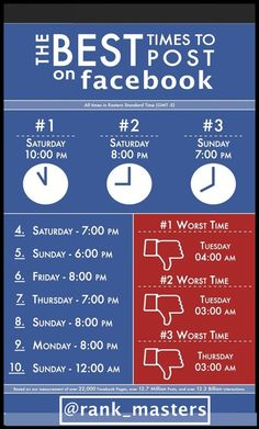 """ Best time to post on ‪#‎Facebook‬ "" @rank_masters"