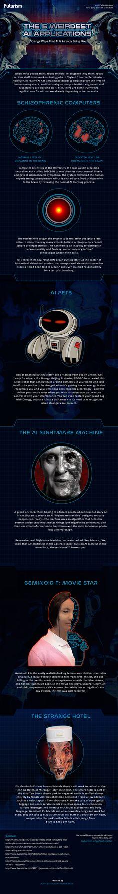 The 5 Weirdest AI Applications [INFOGRAPHICS]