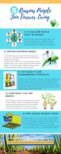 Here are just 5 of the many reasons why you might decide to join Forever Living and control your own destiny financially. There are many more, which you can access by clicking the embedded link to my Facebook page and then investigating the info you locate. Let's face it, becoming your own boss in these uncertain times we're experiencing currently has plenty in its favour - so see you on Facebook! Aloe Vera Juice Drink, Forever Business, Clean 9, Never Look Back, Give It To Me, Let It Be, Rat Race, Forever Living Products