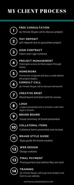 Get the inside look at my client process. This is my step by step process of onboarding clients for my different design packages. Business Branding, Business Design, Business Marketing, Creative Business, Marketing Program, Branding Agency, Corporate Branding, Logo Branding, Web Design