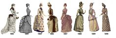 Women's Fashion History Illustrated Timeline