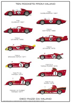 Alfa 33 Series