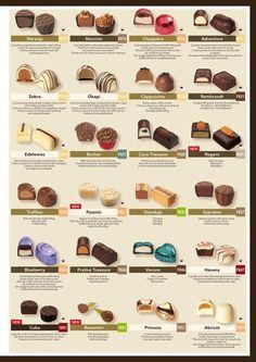 My favorite Belgian chocolates. Chocolate Work, Chocolate Wrapping, Chocolate Sweets, Chocolate Filling, Chocolate Shop, Chocolate Molds, Chocolate Truffles, Chocolate Making, Chocolate Slogans
