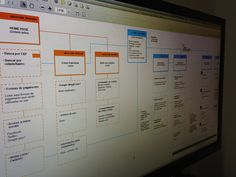 sitemap everything about design pinterest site map ui ux and