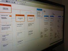 Site map, user flow by cardoso.cc