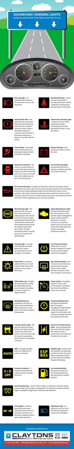 A car's dashboard is a communication device that relays important pieces of information to the driver. Utilising a vast range of sensors and sophistic