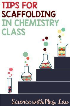 This blog post has a large flow chart and instructions to help teachers learn how to scaffold difficult concepts for students. Lots of great tips on breaking down complex chemistry! Science with Mrs. Lau