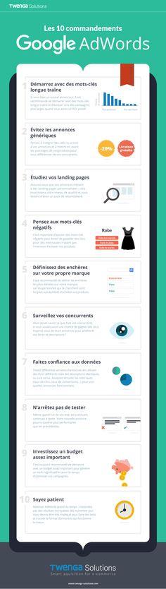 Infographie : les 10 commandements Google AdWords
