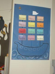 Elementagreek: Διακόσμηση τάξης:Το καράβι με τους ...μήνες