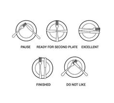 Plate manners.