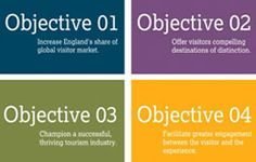 Image of objectives graphic