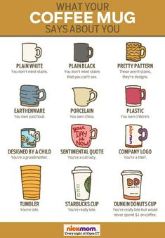 So funny! What your coffee mug says about you if you're a mom.