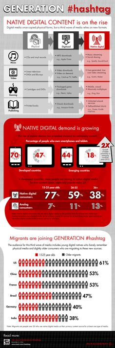 The Rise of Generation #Hashtag #infographic #Content